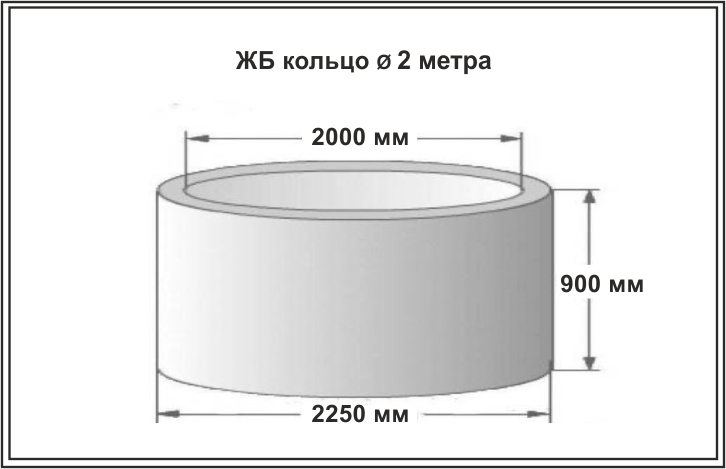 объем кольца жби 2 метра